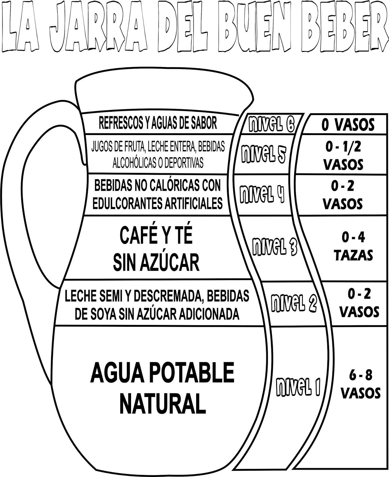 Dibujos Del Plato Del Buen Comer Yla Jarra Del Buen Beber Para ...