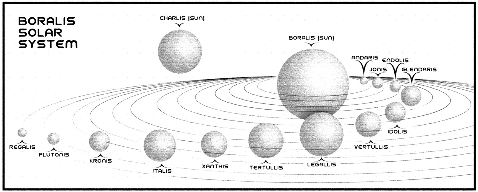 a black and white labeled picture of the solar system in order of jupiter - photo #6