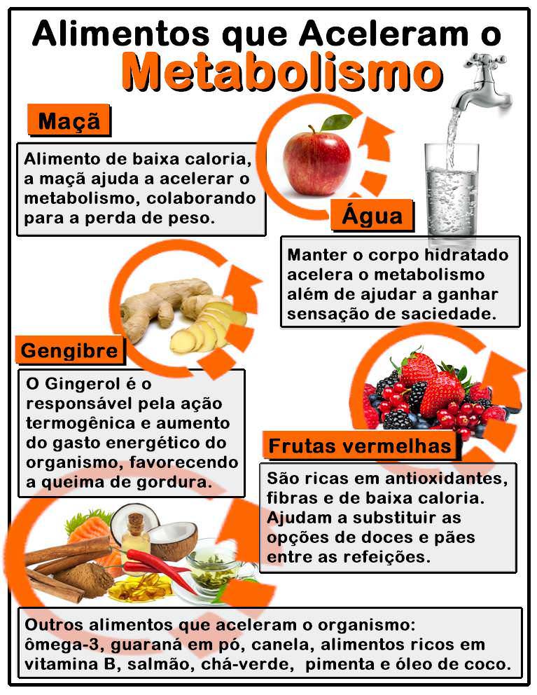 Como perder peso r pido p m focada na dieta - Alimentos para perder peso ...