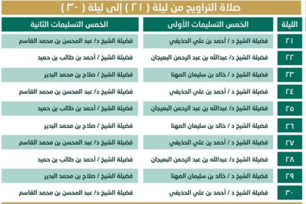 جدول صلاة التروايح والتهجد في العشر الاوخر المسجد النبوي 1440-2019