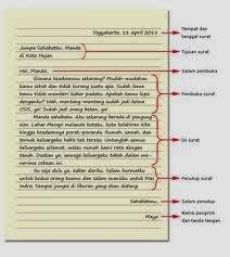 Contoh Surat Pribadi Untuk Sahabat Pena Dalam Bahasa Inggris Contoh Surat
