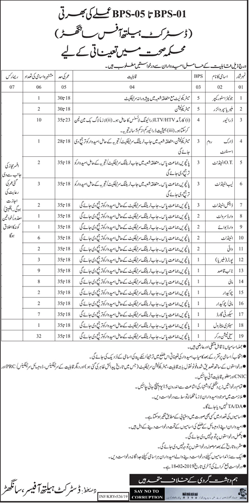 Jobs Vacancies In District Health Office Sanghar 07 February 2019