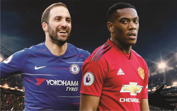 FA Cup Chelsea vs Manchester United Preview