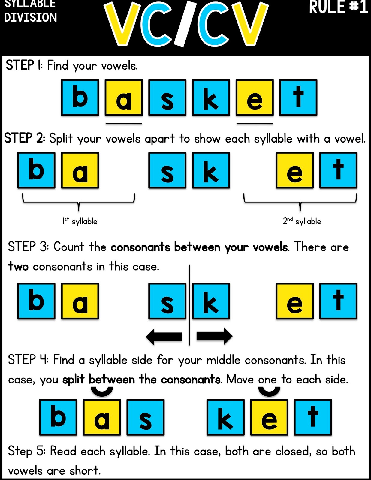 Sarah's First Grade Snippets: Syllable Division Rules [ 1600 x 1236 Pixel ]