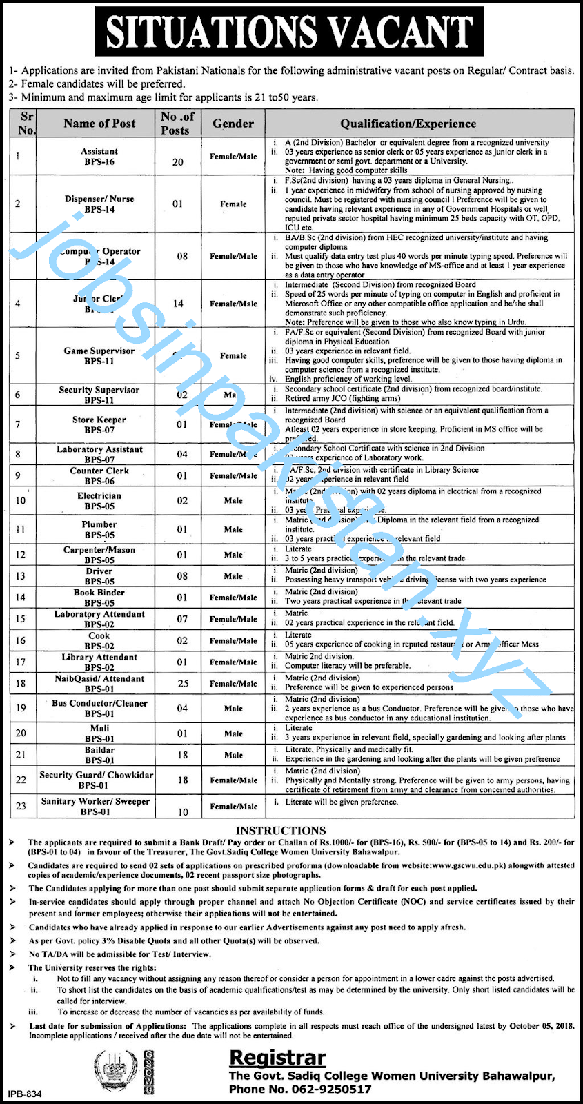 Advertisement for Govt Sadiq College Women University Bahawalpur Jobs 2018