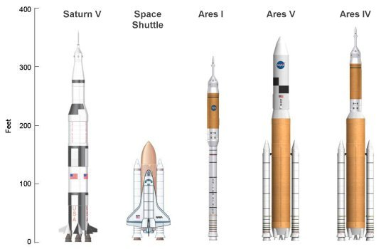 spacecraft and space shuttle difference - photo #9