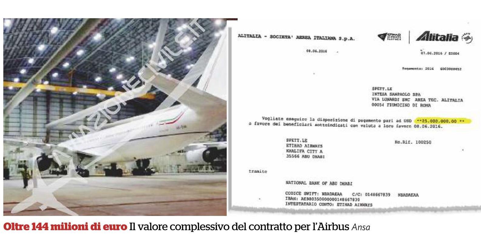 Problemi Quotidiani Renzi Il Contratto Dell Airbus
