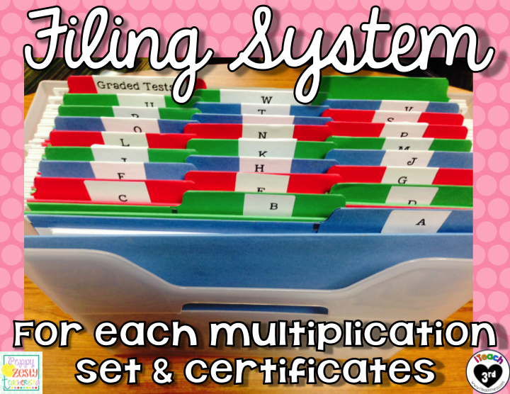 Mastering Multiplication Facts With Otter Creek – Peppy Zesty ...