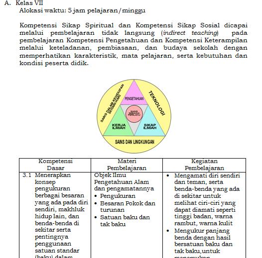 Silabus Ki Dan Kd Kurikulum 2013 Smp Revisi Tahun 2016 Update Paling Baru Sekolah Now