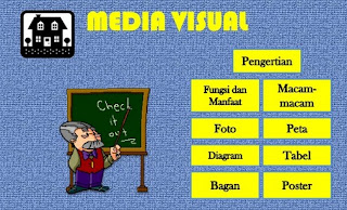Media berbasis visual: Pengertian dan jenis serta kelebihan kekurangannya
