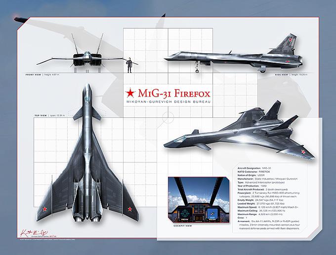 MiG-31 Firefox Online Resource: The World's Premier