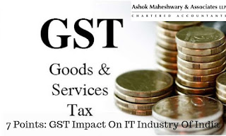 Impact of GST in India