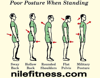 good posture, ways to lose weight
