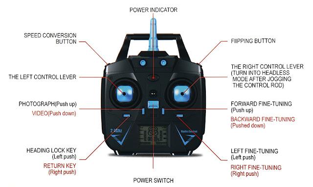 JJRC H31 transmitter