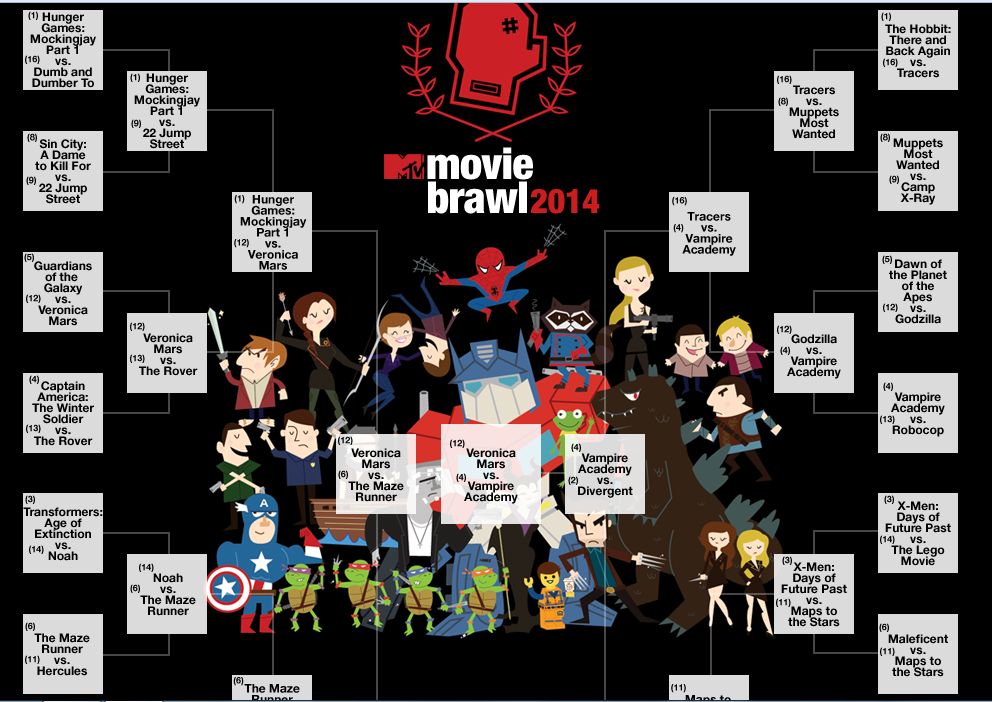 http://www.mtv.com/content/movies/movie_brawl/