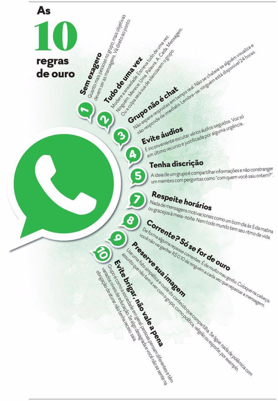 Muito BRÜGG: Como criar regras para melhorar uso do Grupo no WhatsApp  QE09
