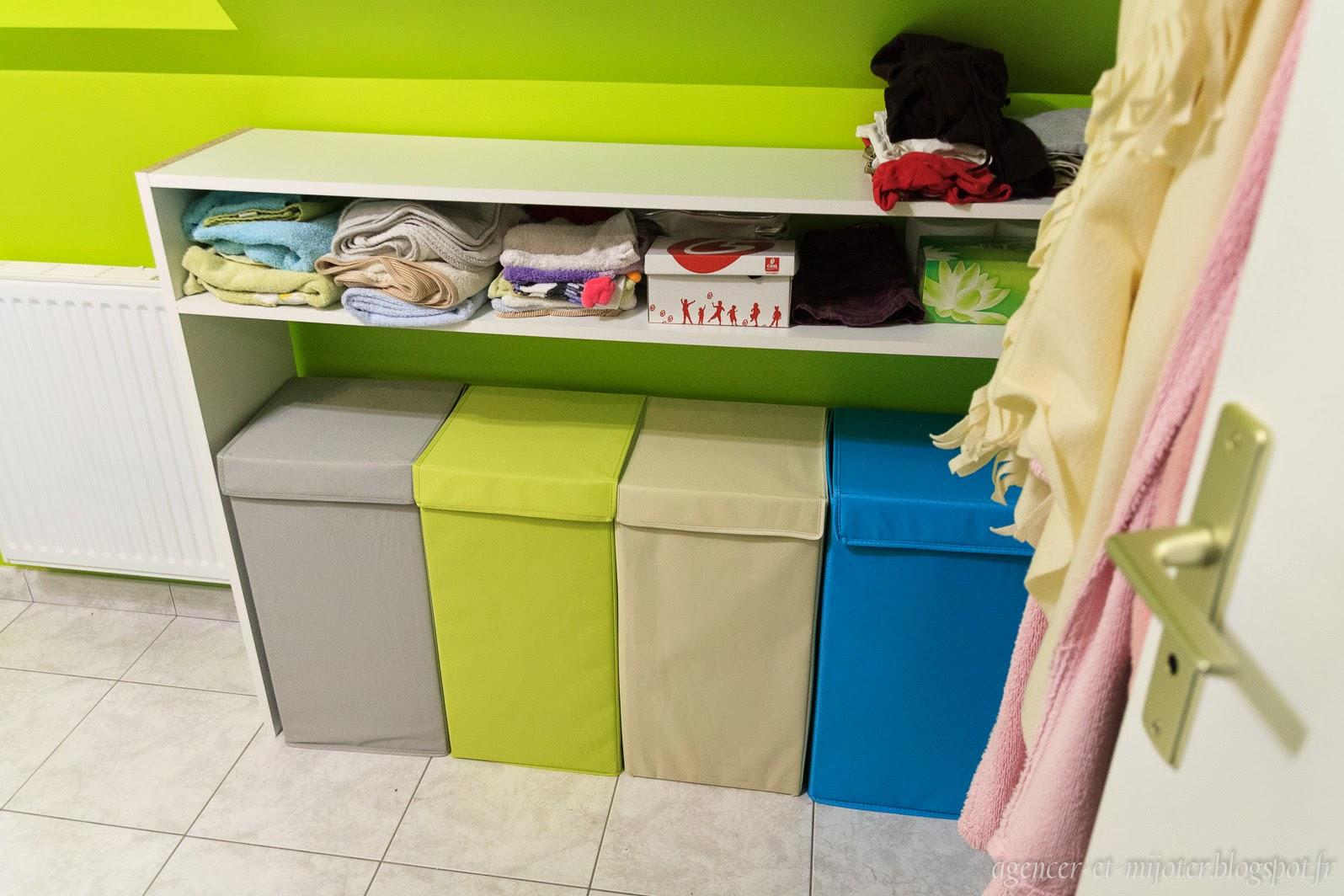 agencer et mijoter id e pratique et d co meuble sur. Black Bedroom Furniture Sets. Home Design Ideas