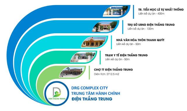 lien-ket-vung-du-an-drg-complex-city