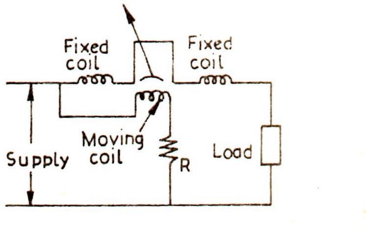 engineering notes dynamometer type wattmeter. Black Bedroom Furniture Sets. Home Design Ideas