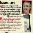 Viviscal Shampoo recommended in That's Life magazine