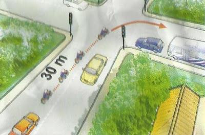 Melewati Persimpangan