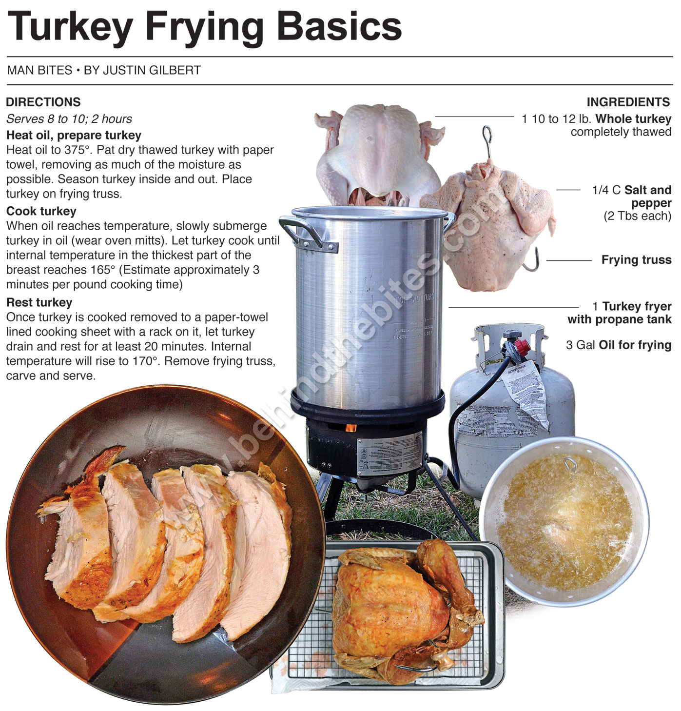 how to make deep fryer