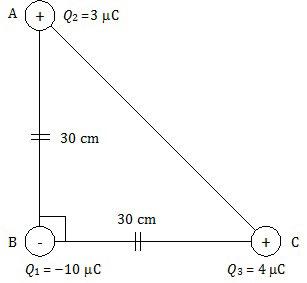 gaya coulomb muatan listrik di ujung-ujung segitiga, listrik statis
