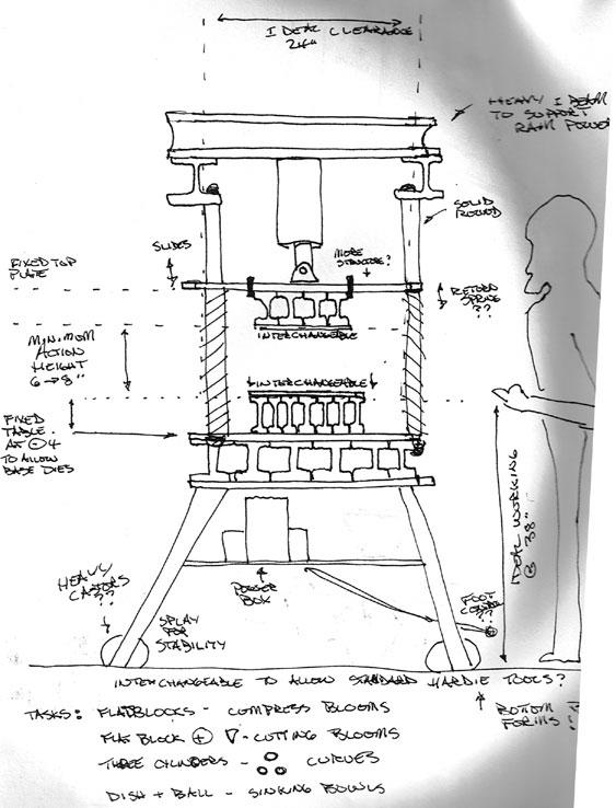 Hydraulic Press Schematic Wiring Schematic Diagram