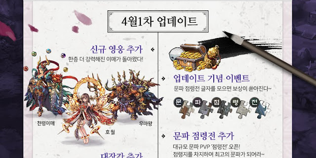 Final Blade - First April Update Information and Video with New Heroes Skills