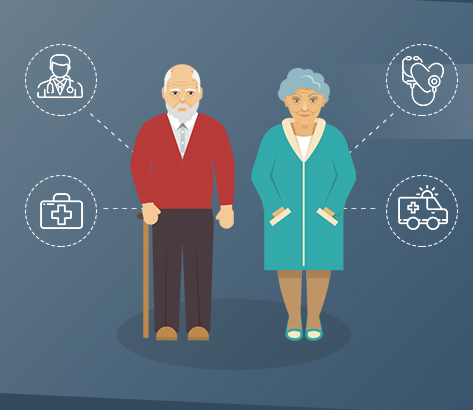 Pick out the most effective Health care insurance Plan for Senior Citizens