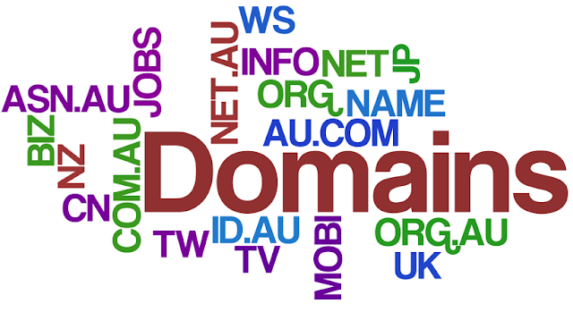 How to Choose a good Domain Name : WikiAskMe