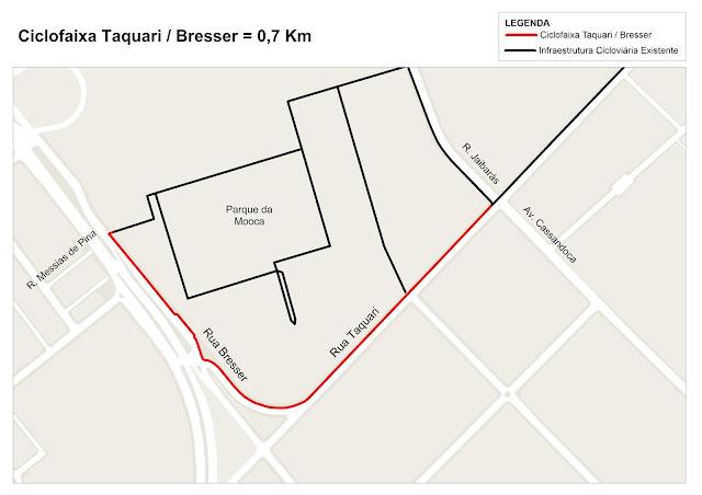 Ciclovia formada pelas ruas Taquari e Bresser