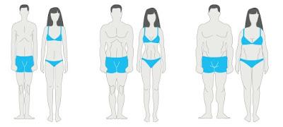 Cara Membentuk Otot Sayap Dengan Cepat & Mudah
