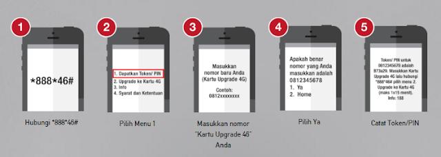 Cara Menggunakan Flash 4G