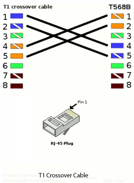 pri wiring diagram wiring diagramt1 pinout diagram wiring diagram