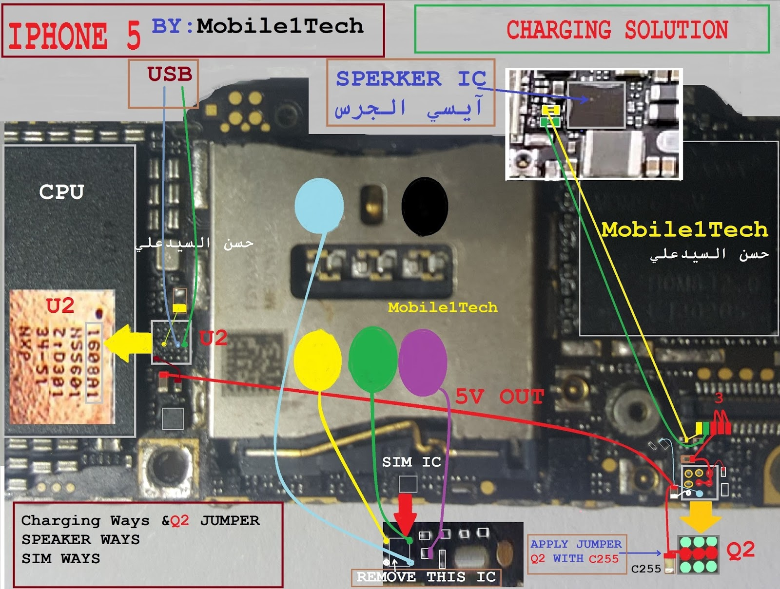 IPHONE 5 CHARGING & BATTERY WAYS | Mobile1Tech