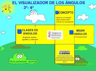 http://lliurex.net/recursos/09-Primaria-1-2/el_visualizador_de_los_angulos.swf