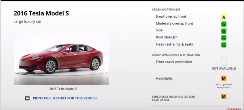 2016 tesla model s luxury car crash test videos famous brands and products. Black Bedroom Furniture Sets. Home Design Ideas