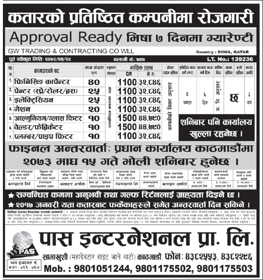 Jobs in Qatar for Nepali, Salary Rs 44,790