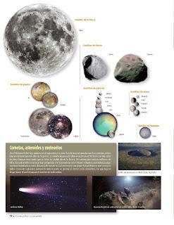 Apoyo Primaria Atlas de Geografía del Mundo 5to. Grado Capítulo 1 Lección 1 Cometas, Asteroides y Meteoritos