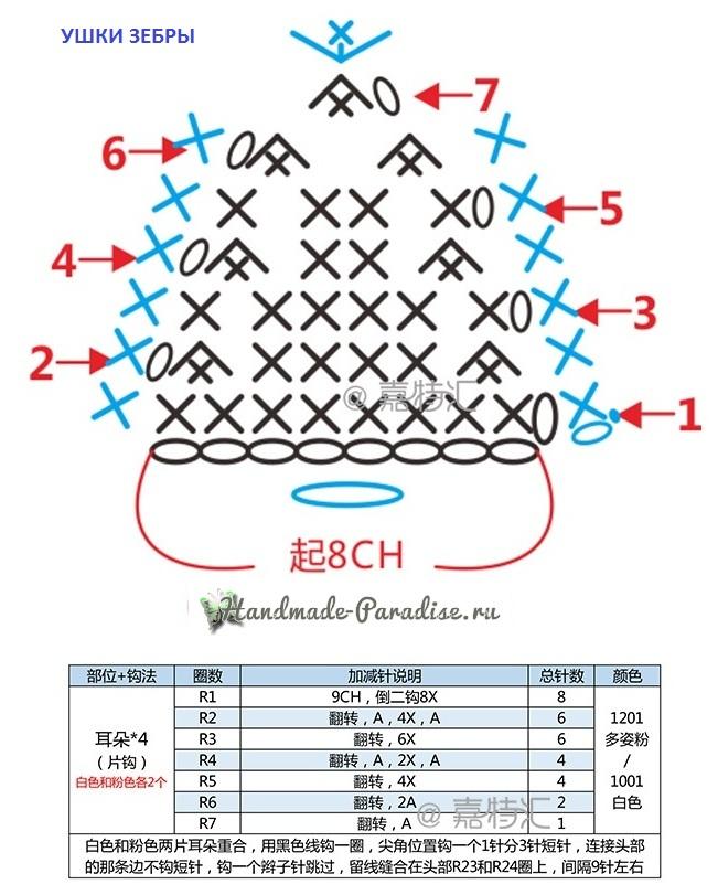 Схема вязания ушек зебры из розовой и черной пряжи
