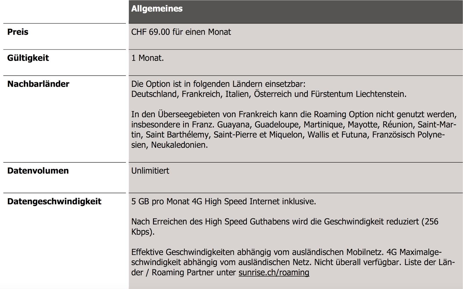 internet datenvolumen österreichisch