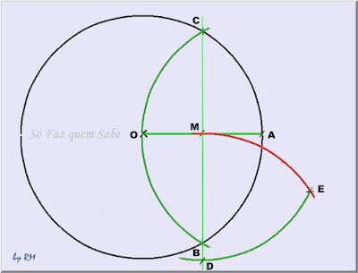 Desenho mostrando a definição do ponto E, mais um passo necessário para o traçado do polígono regular de nove lados inscrito em uma circunferência.