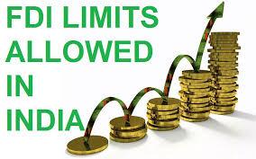 FDI Limits
