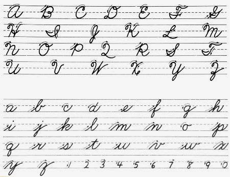 practicing cursive handwriting hand writing. Black Bedroom Furniture Sets. Home Design Ideas