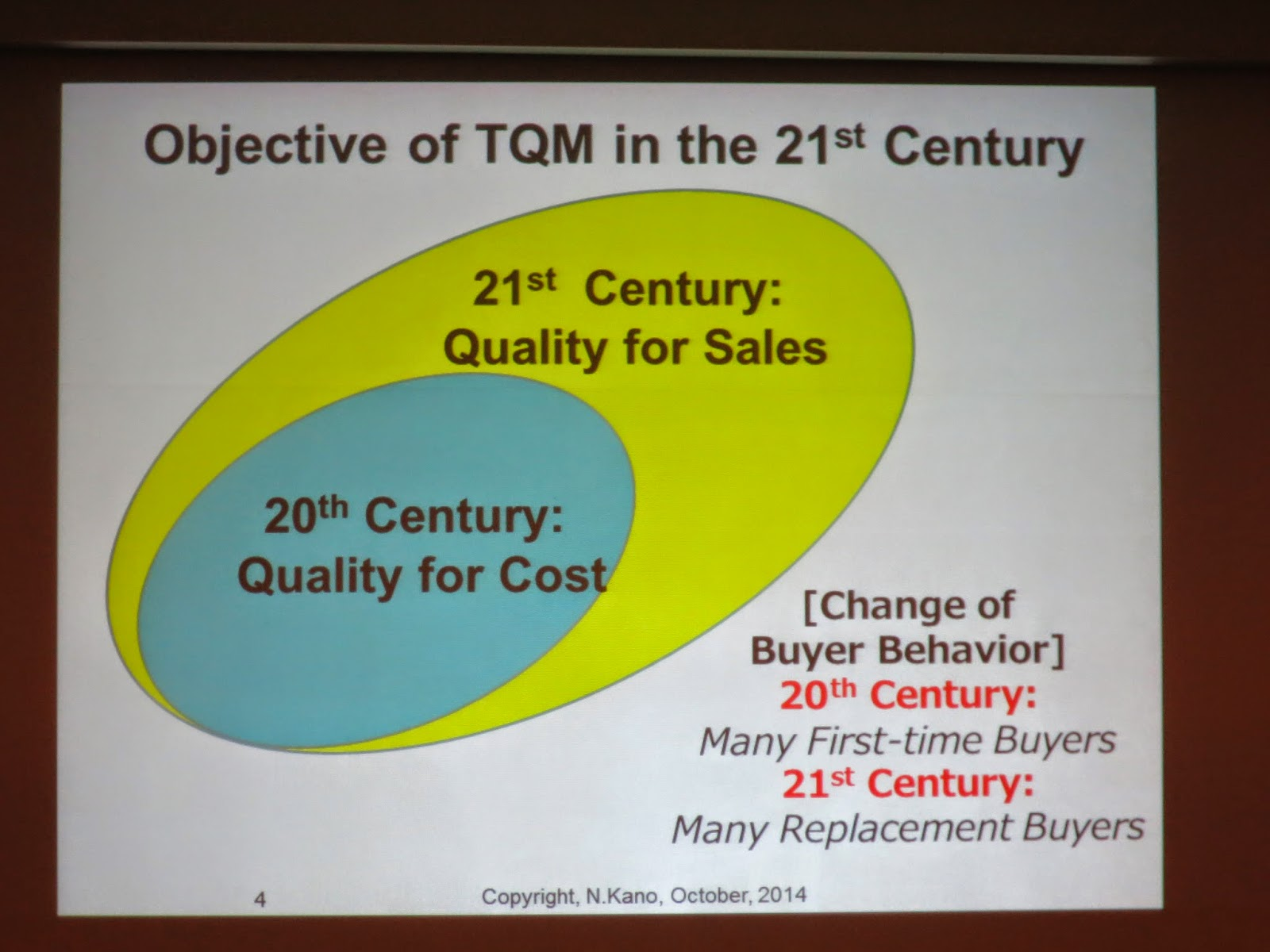 quality alchemist icq tokyo day  kano showed us the objective of tqm in the 21st century he said quality for cost was in the 20th century but quality for s would be for the 21st