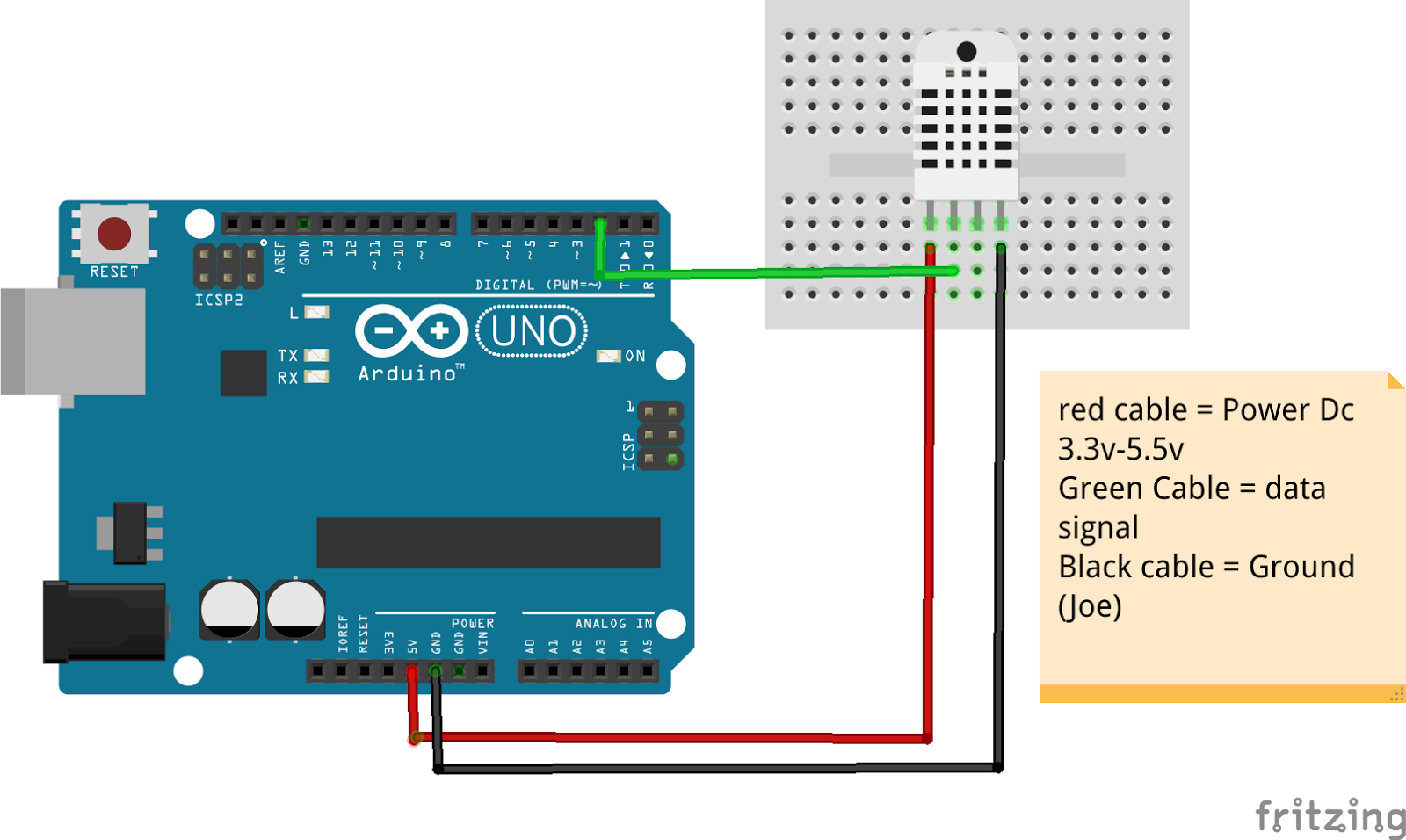 Temperature and humidity sensor dht in arduino uno