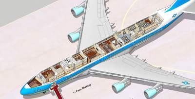 President private airplane