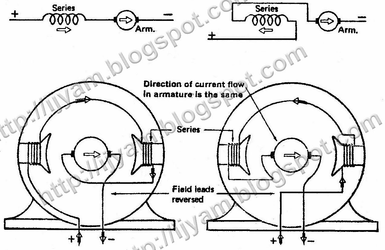 Reversing of a two-pole series motor by interchanging field leads