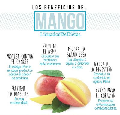 Licuado de mango receta deliciosa